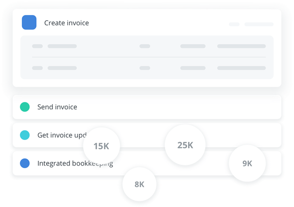 invoicing in Bokio