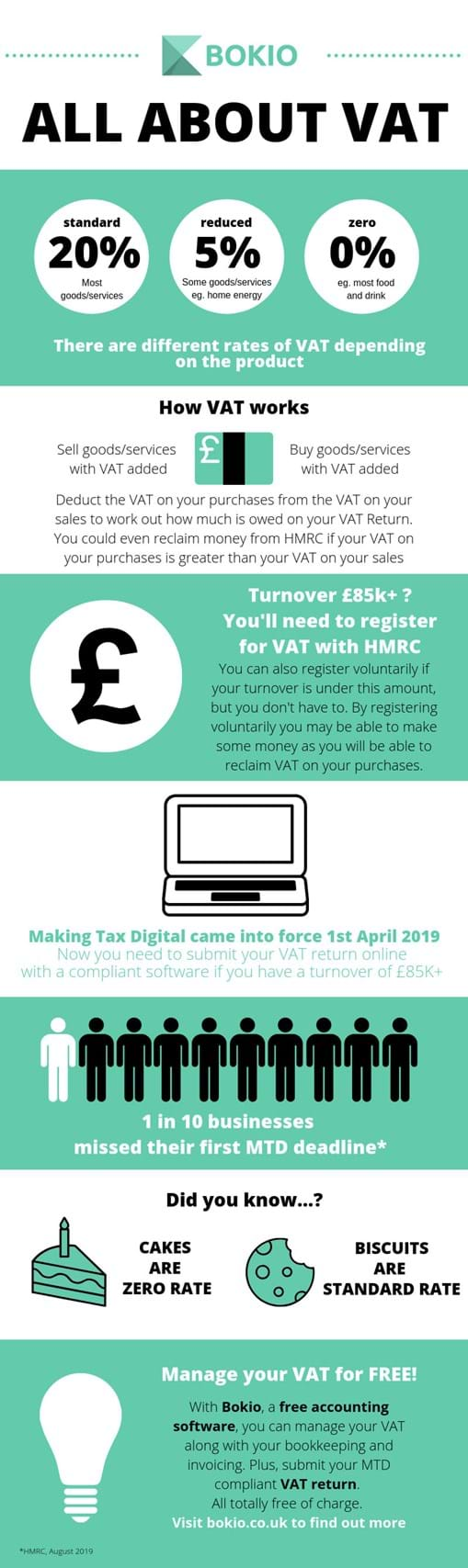 all about VAT