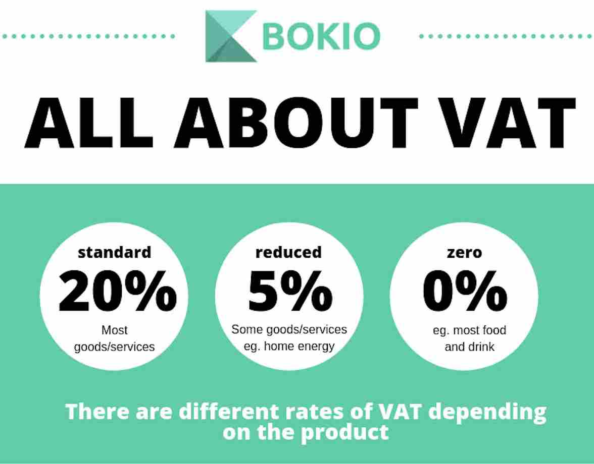 All about UK VAT