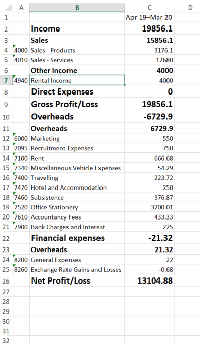 Exported Profit and loss report